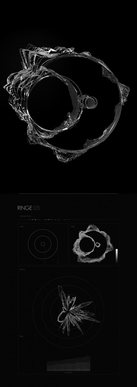 Ringe5